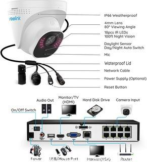 REOLINK 8CH 5MP PoE Home Security Camera System 4pcs Wired 5MP Outdoor PoE IP Cameras 8MP/4K 8-Channel NVR with 2TB HDD for 24/7 Recording RLK8-520D4